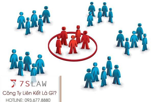 Công ty liên kết là gì? Quy định của Luật doanh nghiệp về công ty liên kết